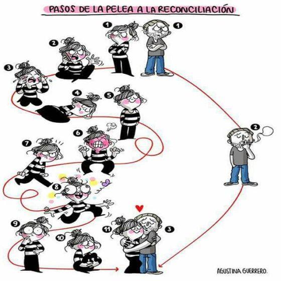 pelea-reconciliacion